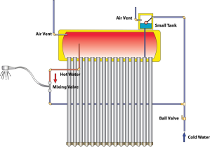solar heater concept